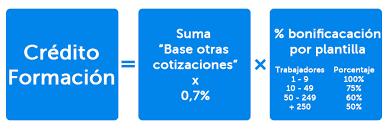 credito de formacion calcular
